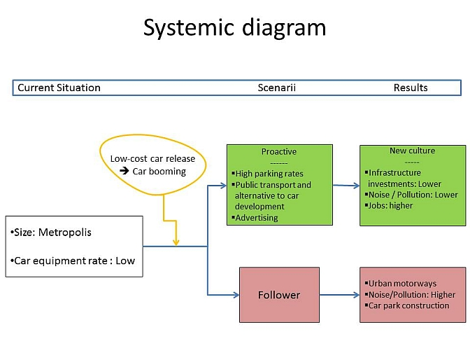 Systemic-diagram-R70